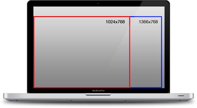 Example de deux types de résoltion d'écran